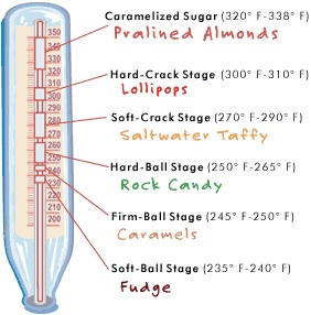 lab-thermometer